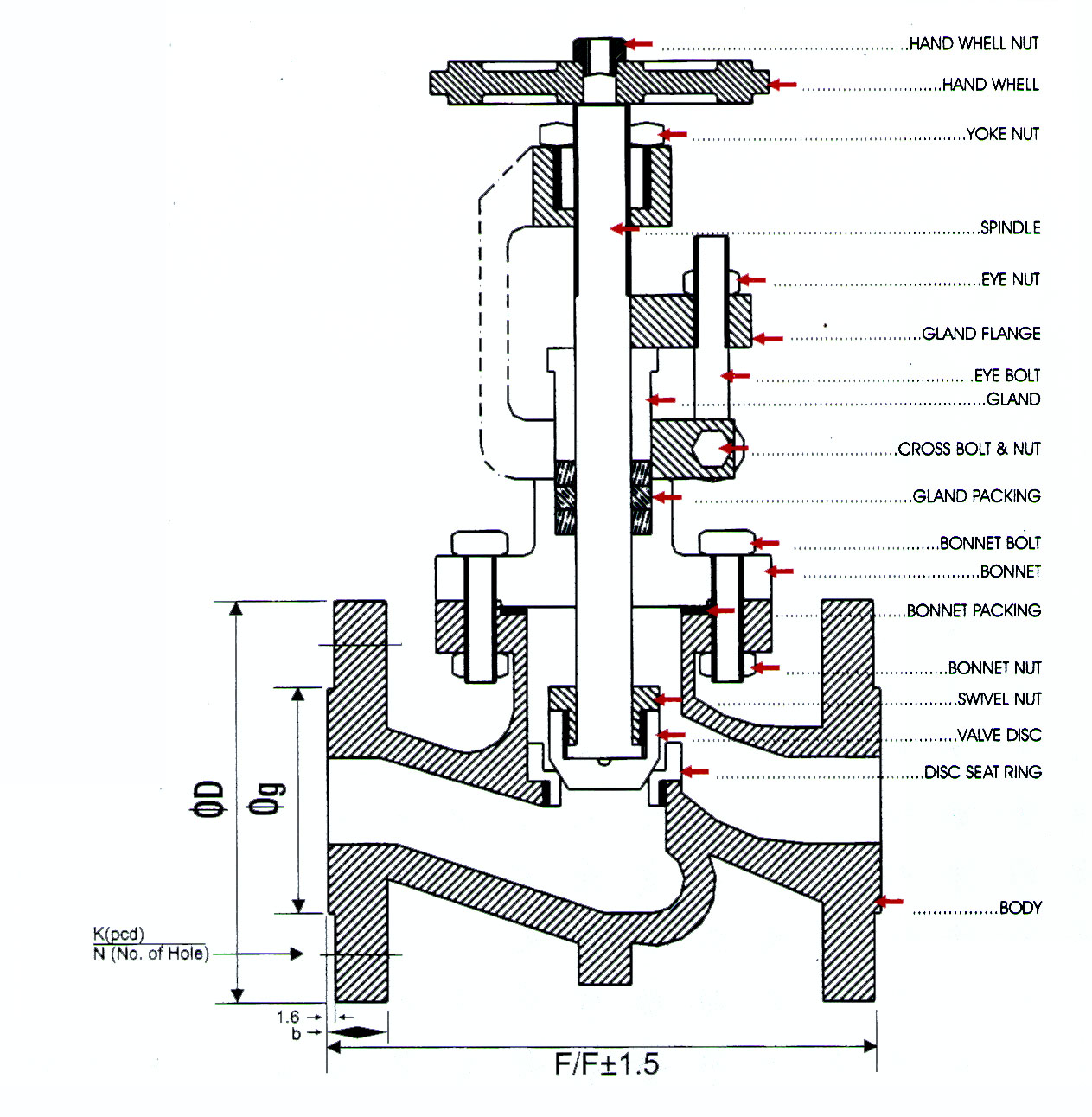 Globe Valve Diagram Trusted Wiring Inspection 7 A Typical Hydraulic Motor Circuit Engineering360